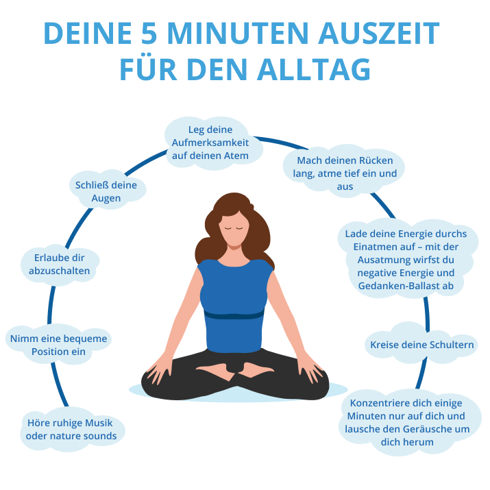 Meditation Infografik