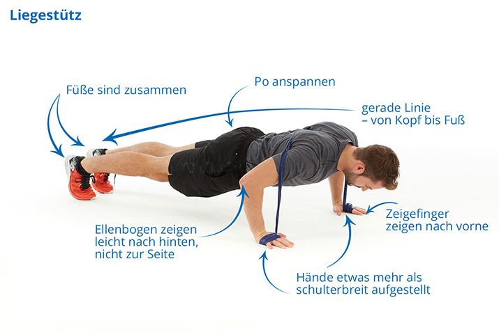 Bodyweight-Training Liegestütz