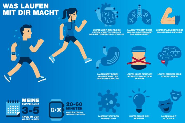 9 Dinge, die Laufen mit dir macht